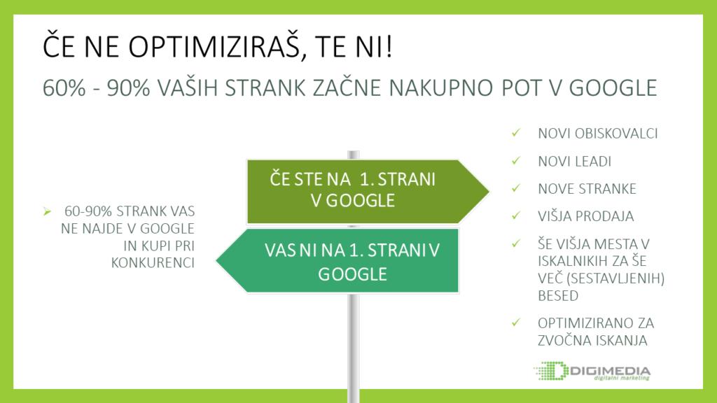 Če te ni v Google te ni. Optimiziranje spletnih strani in trgovin. ZAčnimo