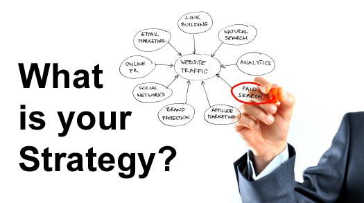Kakšna je tvoja digitalna strategija?